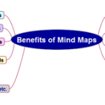 Mastering Mind Maps For Business PLR