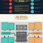 Infographics Motivation PLR