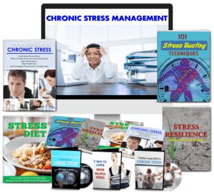 Chronic Stress Management PLR